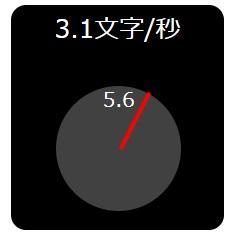 タイピングTHE札束の入力スピード表示