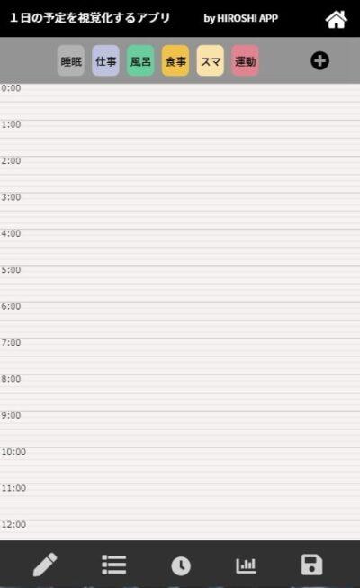 1日の予定を円グラフに出来るアプリのメイン画面